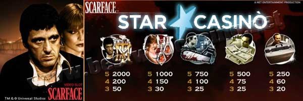 bonus star casinò aams